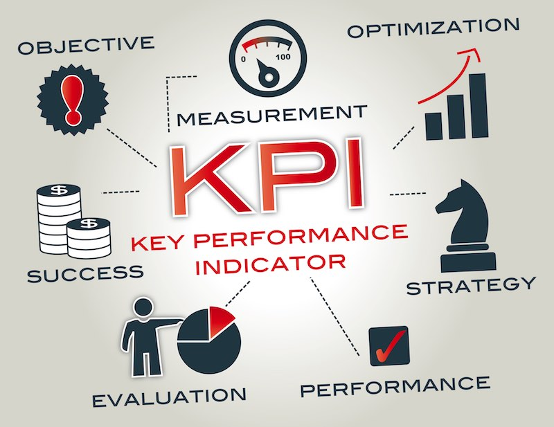 Key Performance Indicators (KPI's) for Your Orlando Business Work Goals in 2018